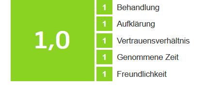 Jameda Bewertung Fadenlifting Düsseldorf